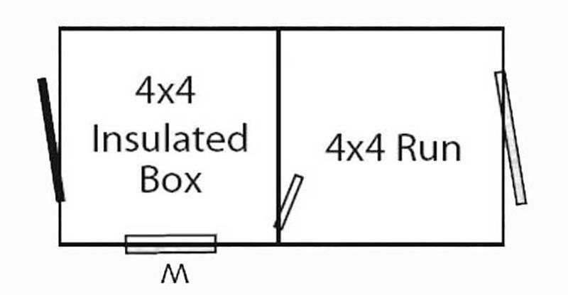 4x8diagram